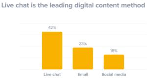 fitur chat untuk meningkatkan penjualan online dengan cepat